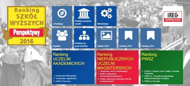 Рейтинг польських ВНЗ за 2016 від Perspektywy